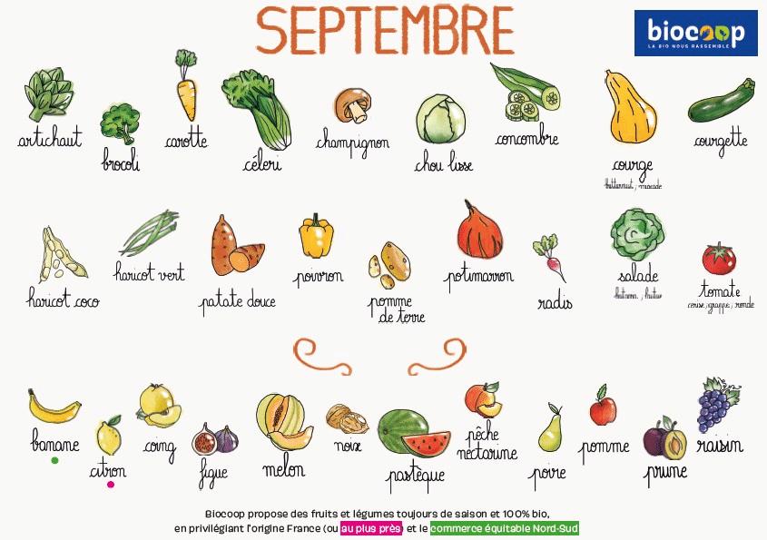 Biocoop Fruit Légumes Septembre